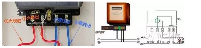 (b)为经过电流互感器接入的接线方法;   上图(左)为三相四线有功电表